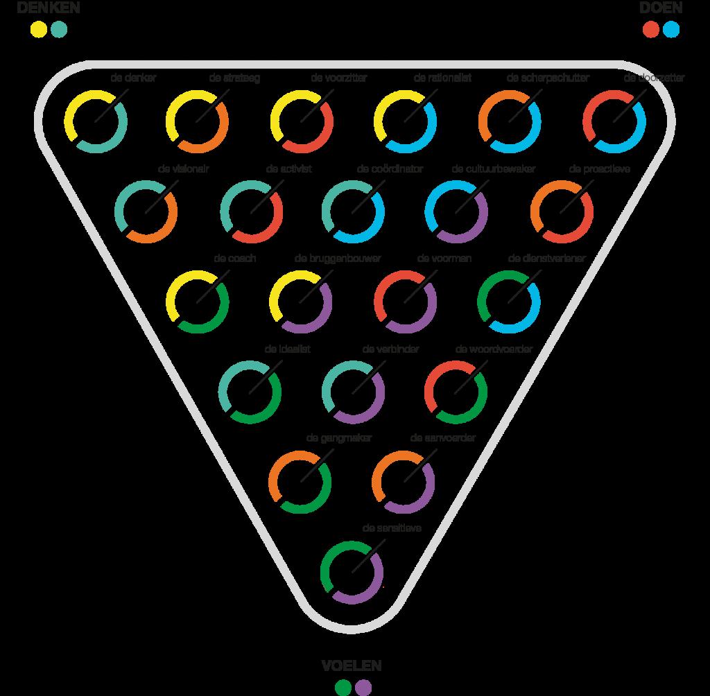 mydrives-driehoek
